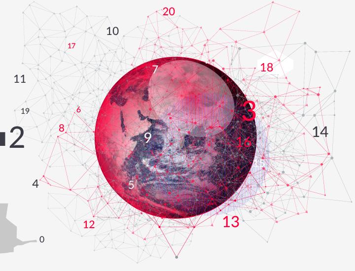 Die globalen Treiber des Wandels, die die Zukunft Ihres Geschäfts bestimmen
